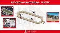 Ippodromo Montebello di Trieste