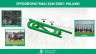 Ippodromo San Siro di Milano